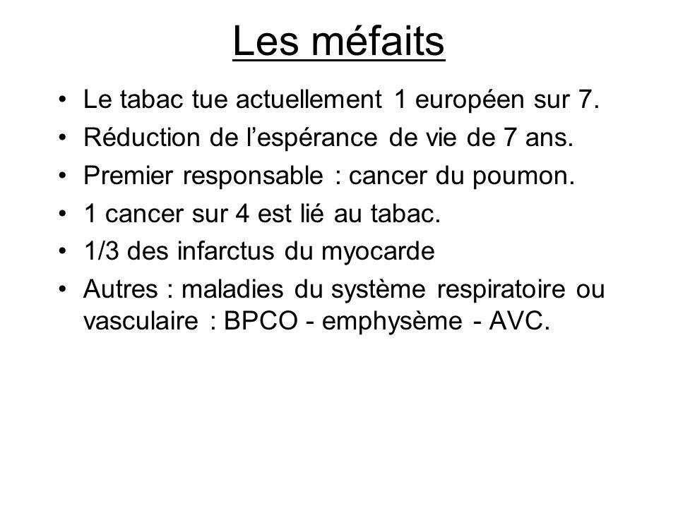 Les méfaits Le tabac tue actuellement 1 européen sur 7.