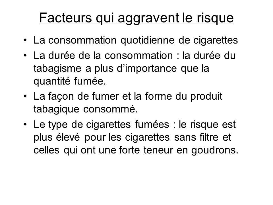 les causes du tabagisme pdf