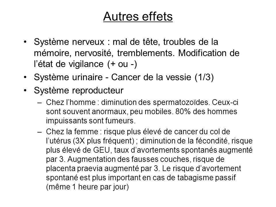 Autres effets Système nerveux : mal de tête, troubles de la mémoire, nervosité, tremblements. Modification de l'état de vigilance (+ ou -)