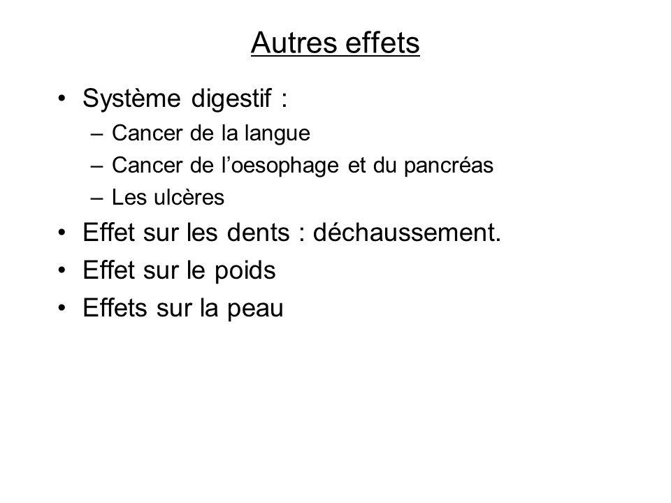 Autres effets Système digestif : Effet sur les dents : déchaussement.