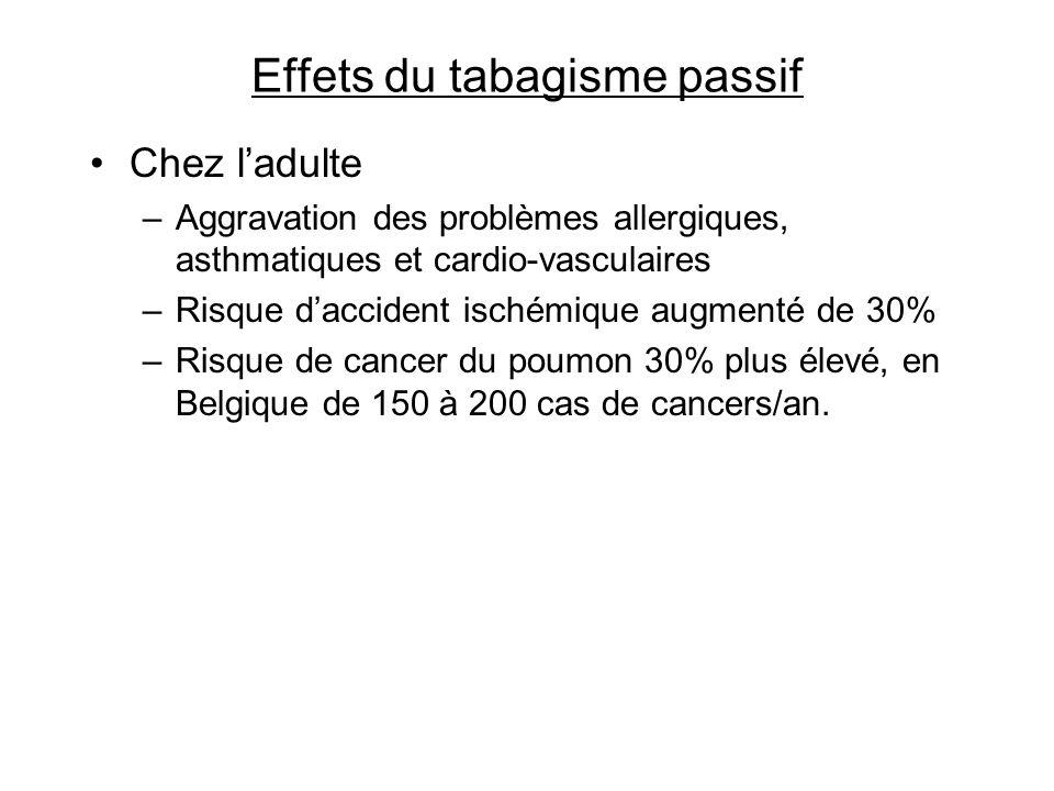 Effets du tabagisme passif