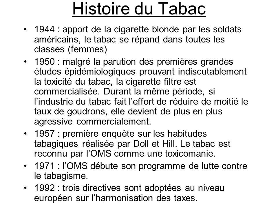 Histoire du Tabac 1944 : apport de la cigarette blonde par les soldats américains, le tabac se répand dans toutes les classes (femmes)
