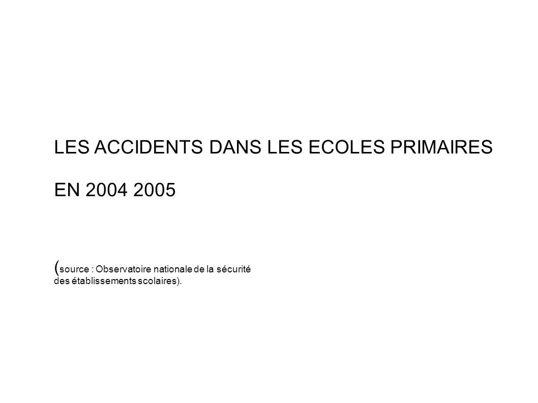 LES ACCIDENTS DANS LES ECOLES PRIMAIRES EN 2004 2005