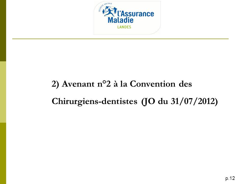 2) Avenant n°2 à la Convention des Chirurgiens-dentistes (JO du 31/07/2012)