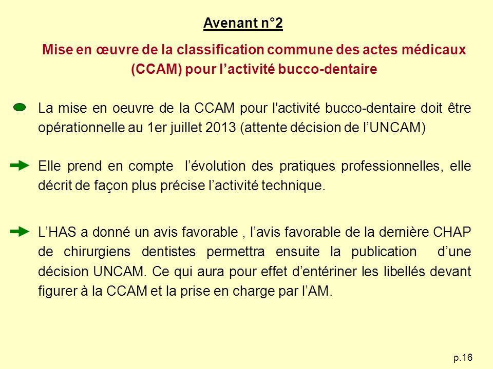 Avenant n°2 Mise en œuvre de la classification commune des actes médicaux (CCAM) pour l'activité bucco-dentaire.