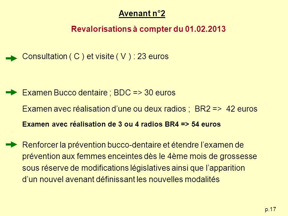 Revalorisations à compter du 01.02.2013
