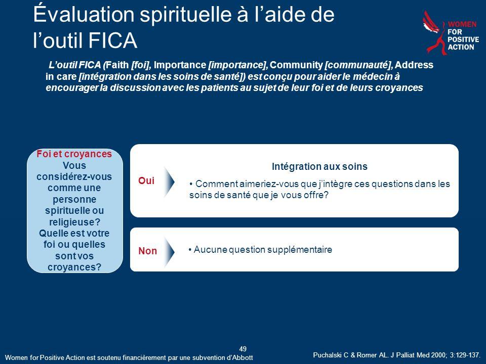 Évaluation spirituelle à l'aide de l'outil FICA