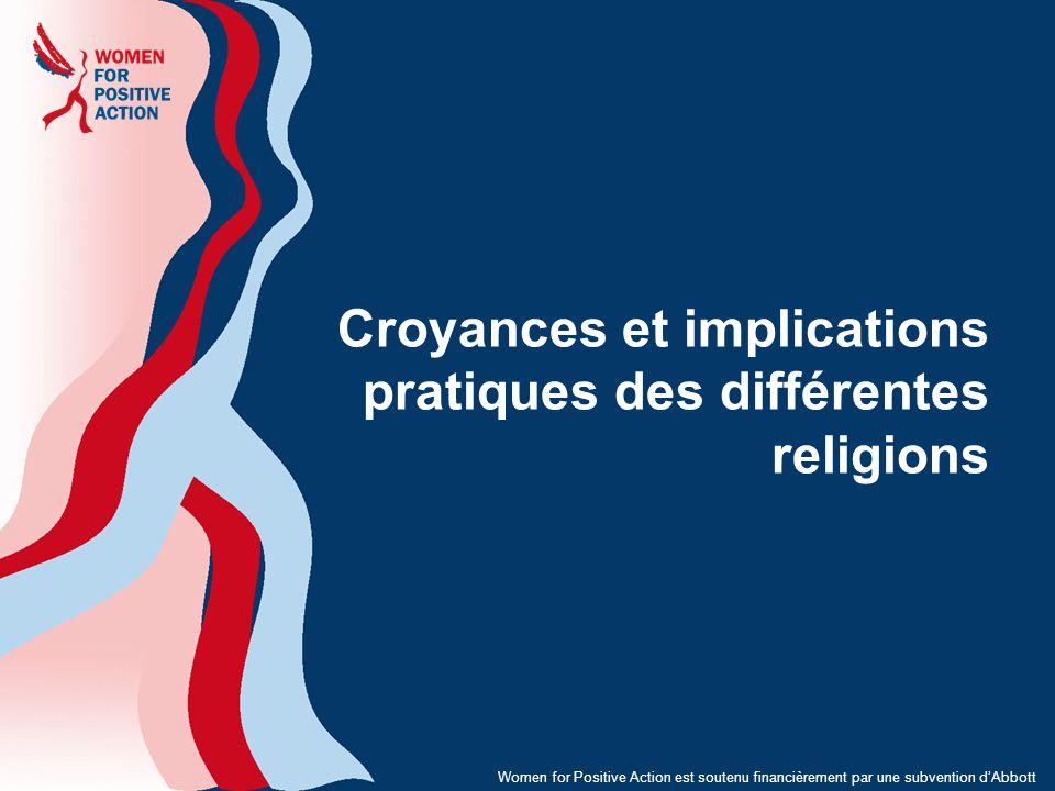 Croyances et implications pratiques des différentes religions
