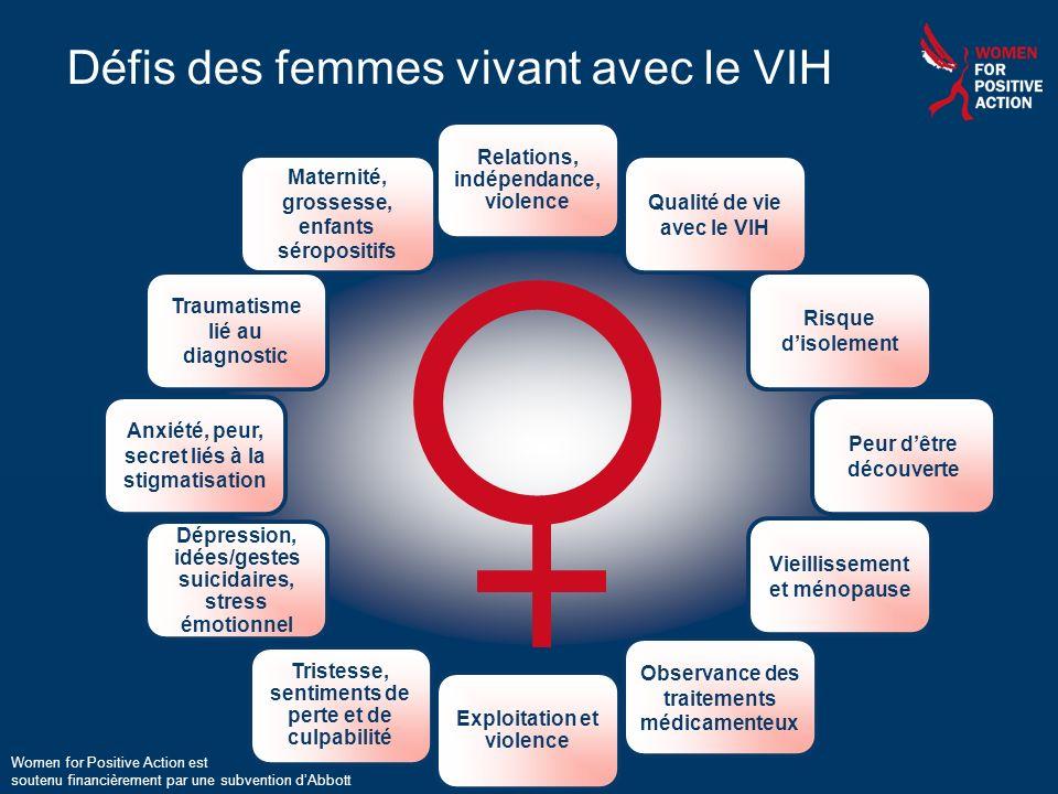 Défis des femmes vivant avec le VIH