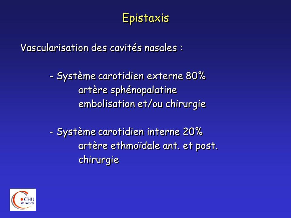 Epistaxis Vascularisation des cavités nasales :