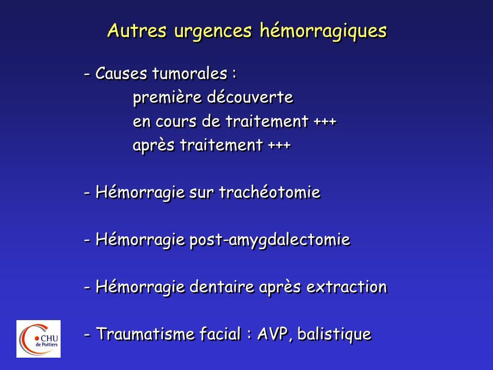 Autres urgences hémorragiques