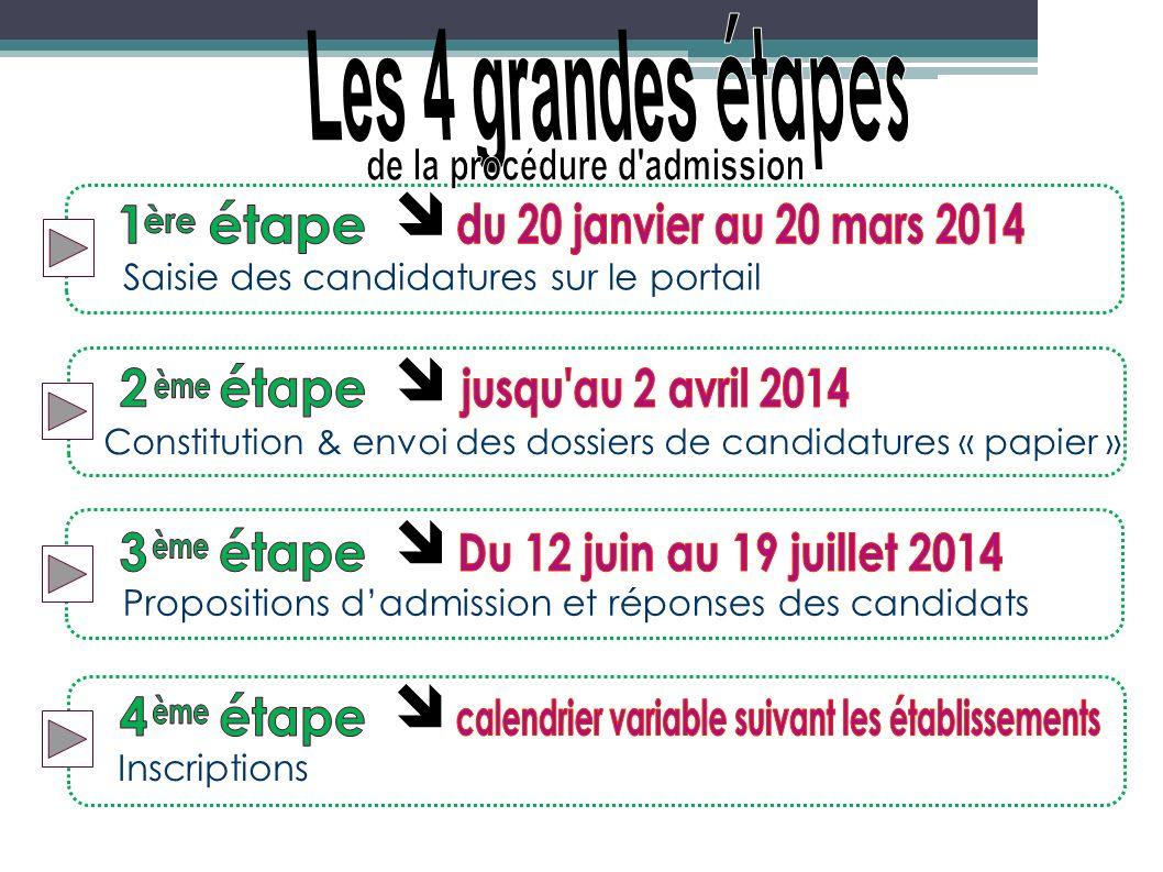 de la procédure d admission 1 étape ère du 20 janvier au 20 mars 2014