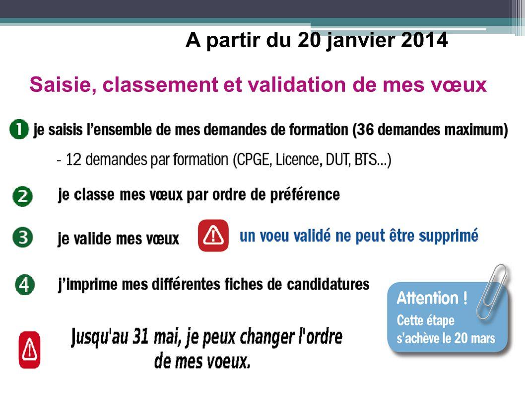 A partir du 20 janvier 2014 Saisie, classement et validation de mes vœux