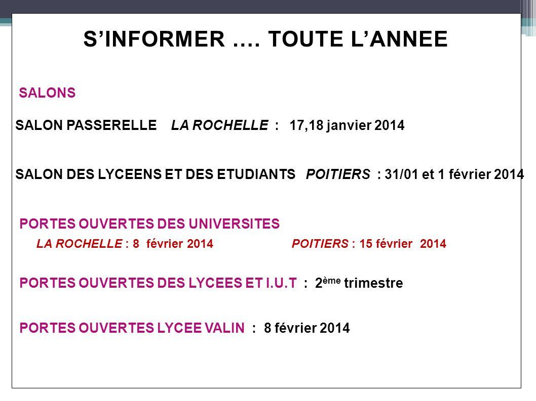 S'INFORMER …. TOUTE L'ANNEE
