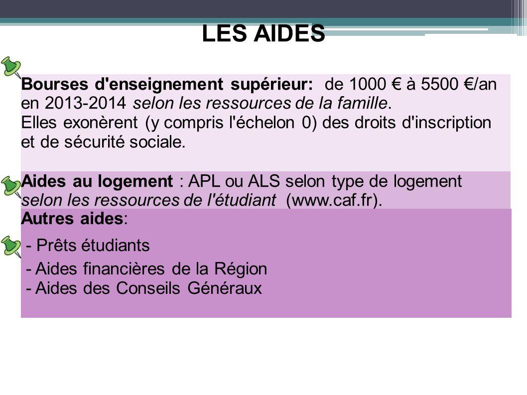 LES AIDES Bourses d enseignement supérieur: de 1000 € à 5500 €/an