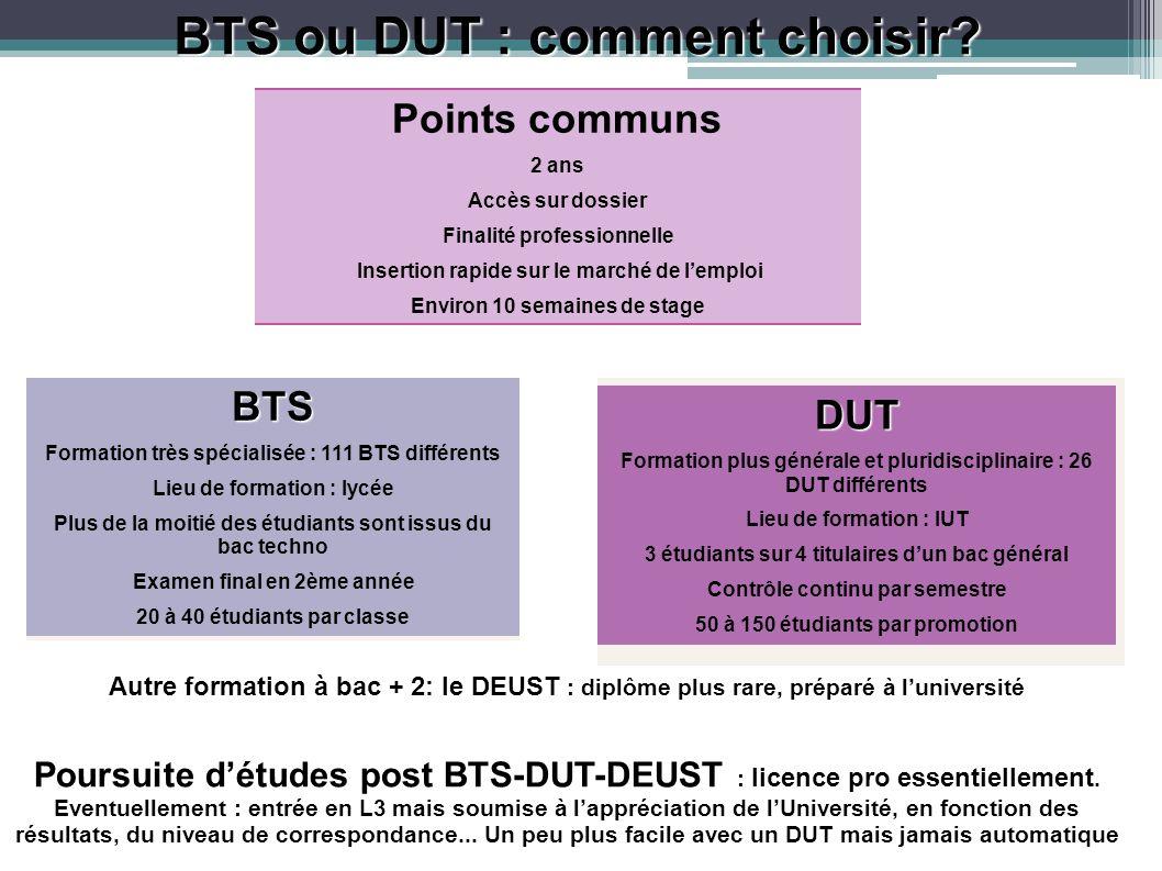 BTS ou DUT : comment choisir