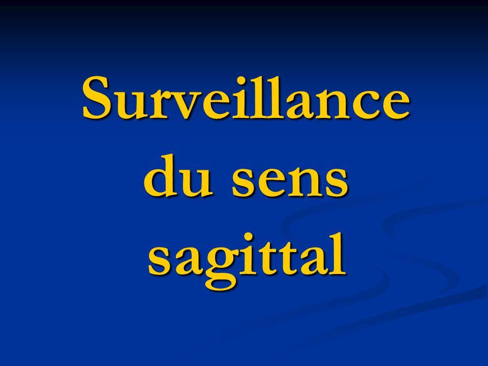 Surveillance du sens sagittal