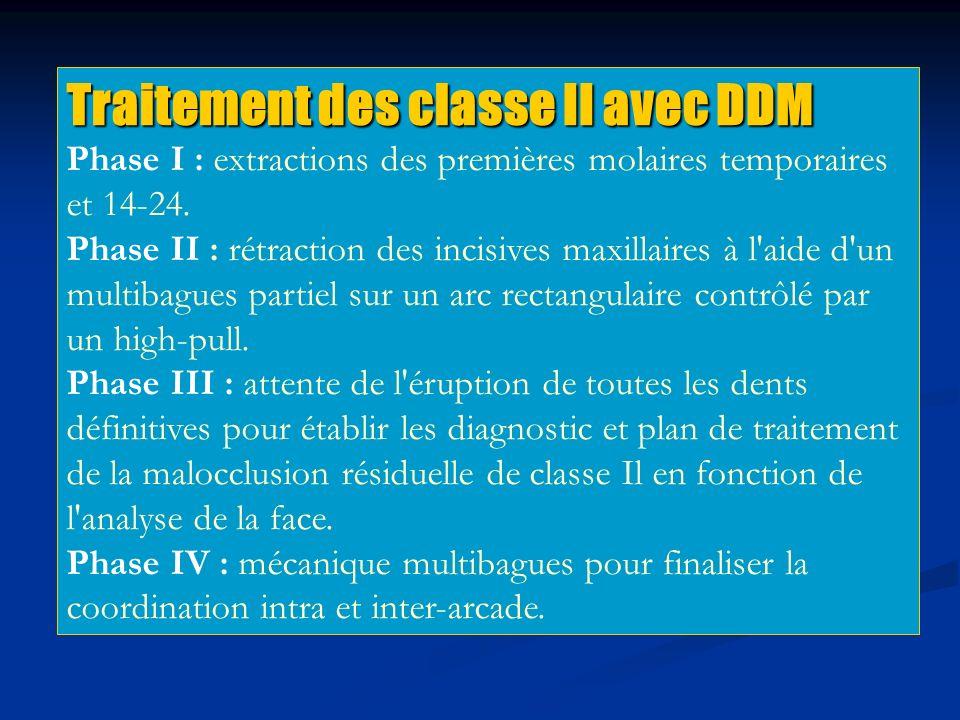 Traitement des classe II avec DDM