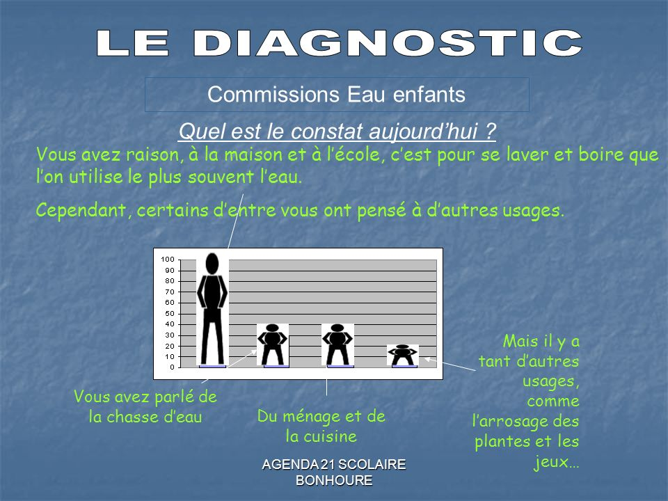 LE DIAGNOSTIC Commissions Eau enfants