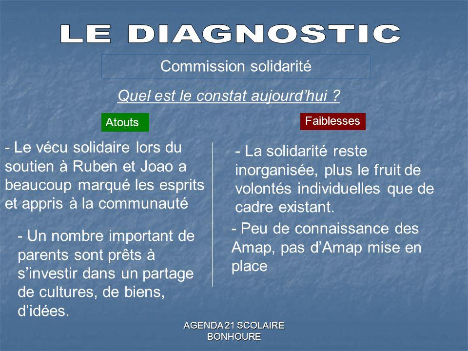 LE DIAGNOSTIC Commission solidarité Quel est le constat aujourd'hui