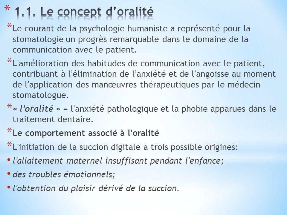 1.1. Le concept d'oralité