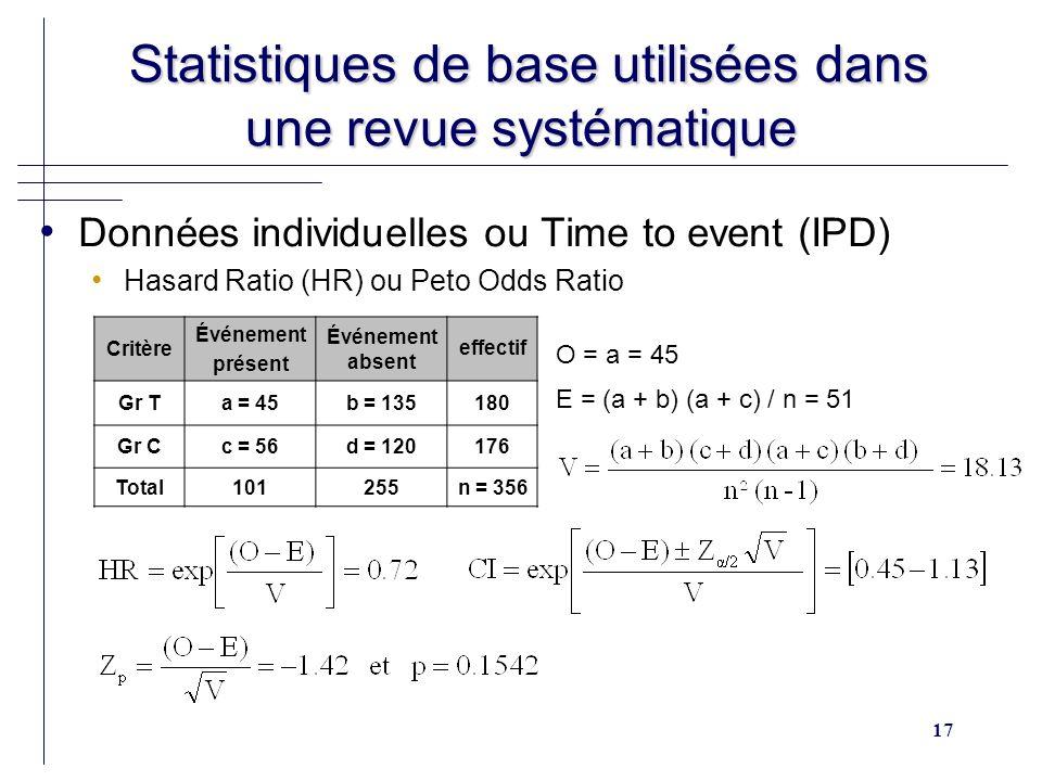 Statistiques de base utilisées dans une revue systématique