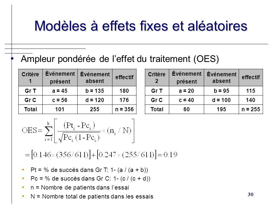 Modèles à effets fixes et aléatoires