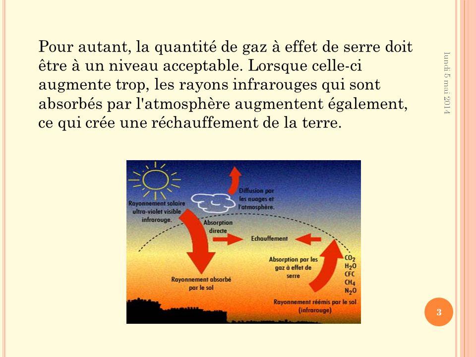 Pour autant, la quantité de gaz à effet de serre doit être à un niveau acceptable. Lorsque celle-ci augmente trop, les rayons infrarouges qui sont absorbés par l atmosphère augmentent également, ce qui crée une réchauffement de la terre.