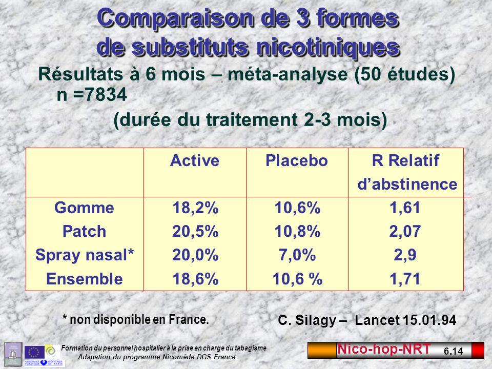 Comparaison de 3 formes de substituts nicotiniques