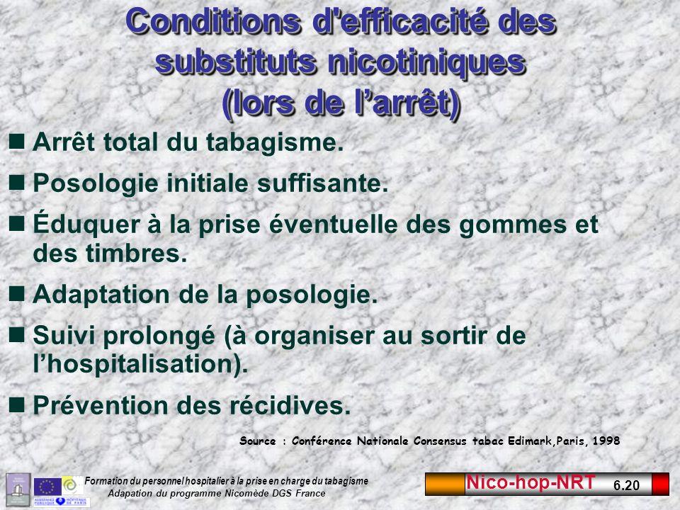 Conditions d efficacité des substituts nicotiniques (lors de l'arrêt)