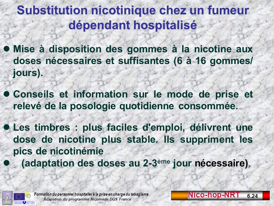 Substitution nicotinique chez un fumeur dépendant hospitalisé
