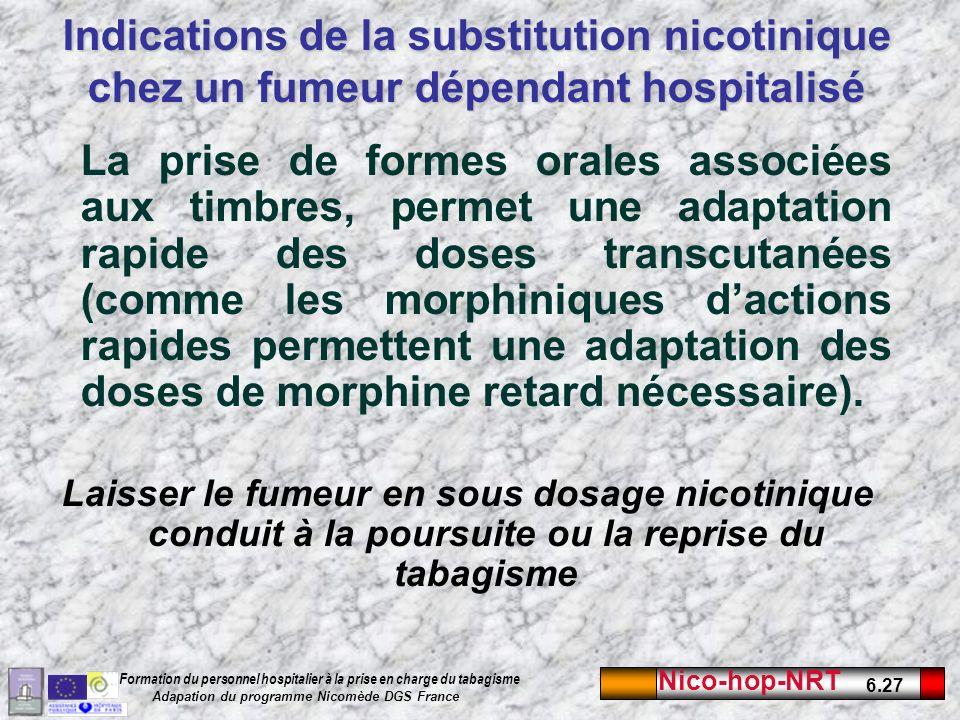 Indications de la substitution nicotinique chez un fumeur dépendant hospitalisé