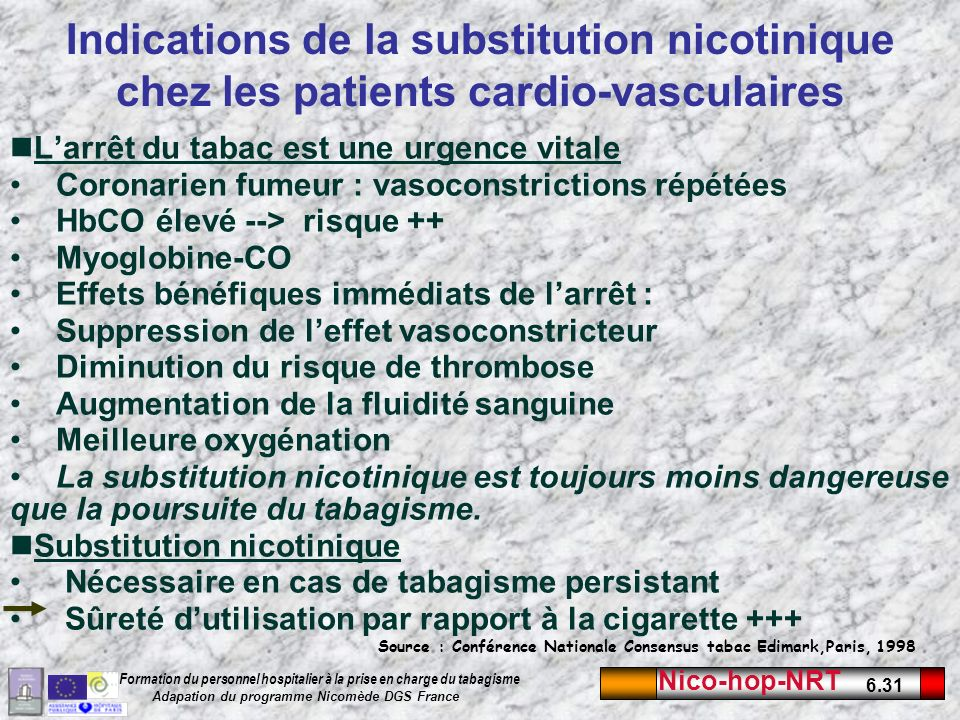 Indications de la substitution nicotinique chez les patients cardio-vasculaires