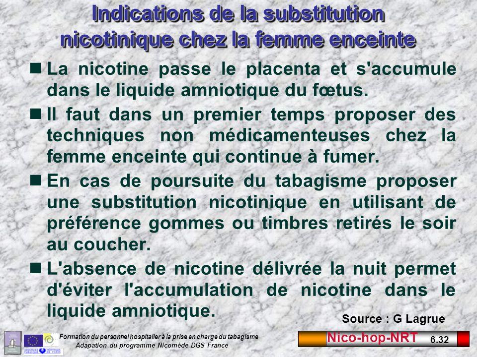 Indications de la substitution nicotinique chez la femme enceinte