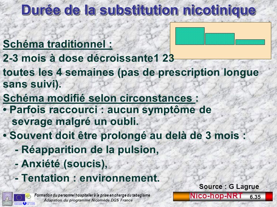 Durée de la substitution nicotinique