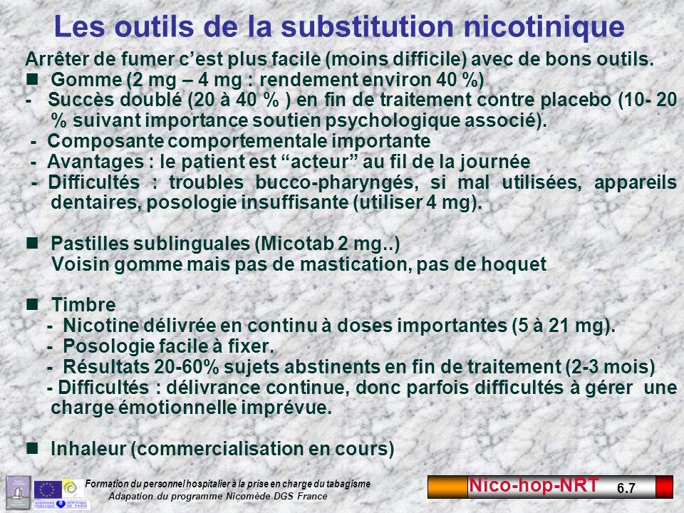 Les outils de la substitution nicotinique