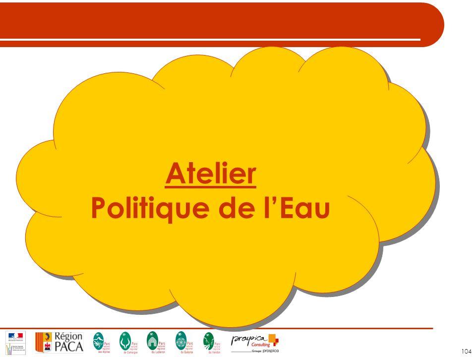 Atelier Politique de l'Eau