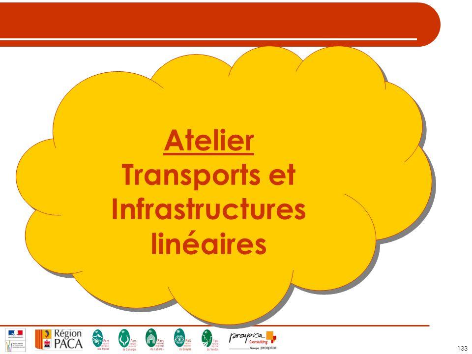 Transports et Infrastructures linéaires