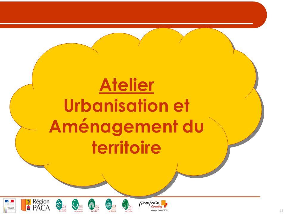 Urbanisation et Aménagement du territoire