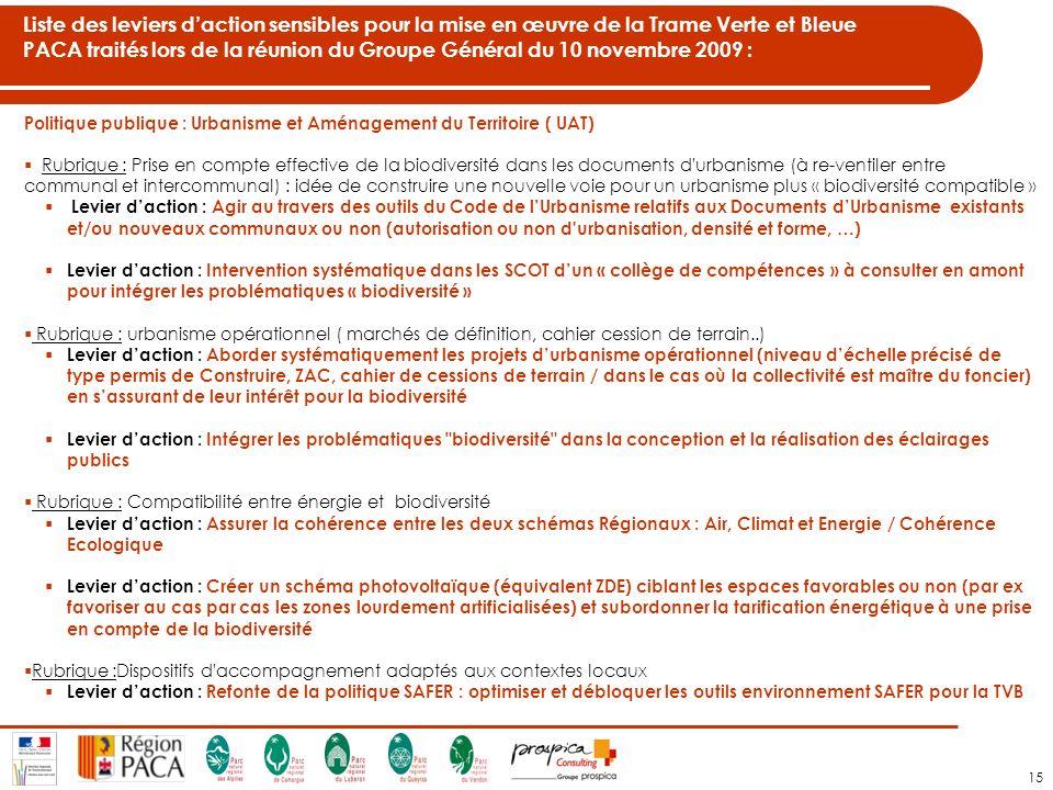 Liste des leviers d'action sensibles pour la mise en œuvre de la Trame Verte et Bleue PACA traités lors de la réunion du Groupe Général du 10 novembre 2009 :