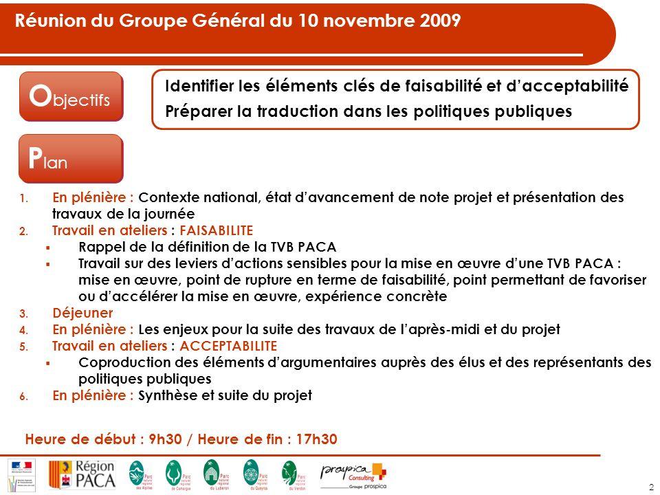 Objectifs Plan Réunion du Groupe Général du 10 novembre 2009
