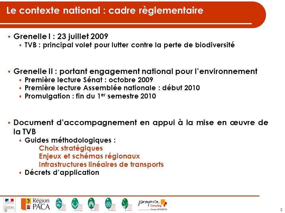 Le contexte national : cadre règlementaire