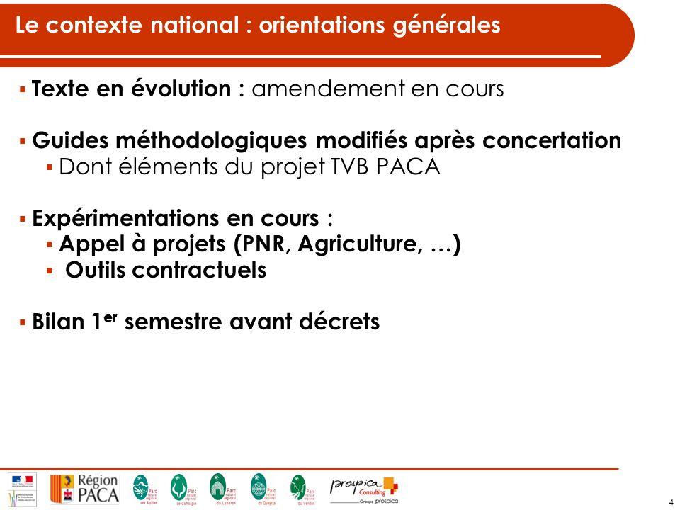 Le contexte national : orientations générales