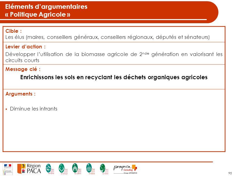 Enrichissons les sols en recyclant les déchets organiques agricoles