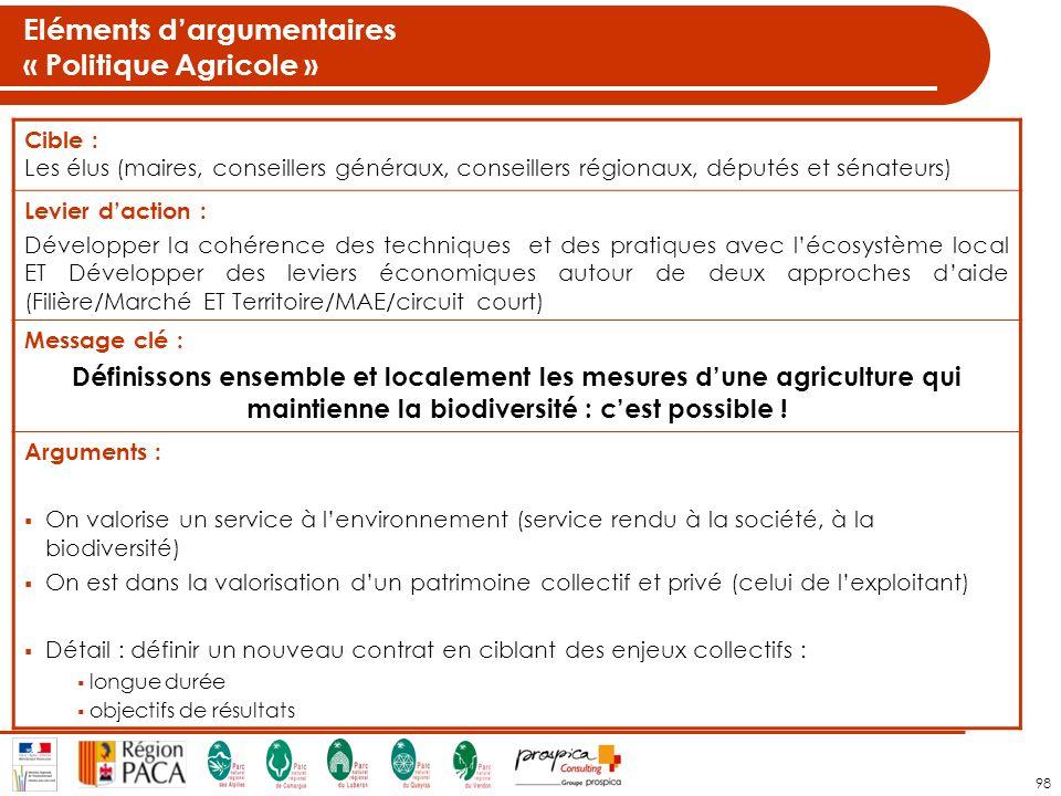 Eléments d'argumentaires « Politique Agricole »