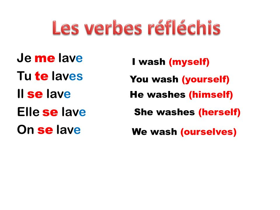 Les verbes réfléchis Je me lave Tu te laves Il se lave Elle se lave On se lave I wash (myself) You wash (yourself)
