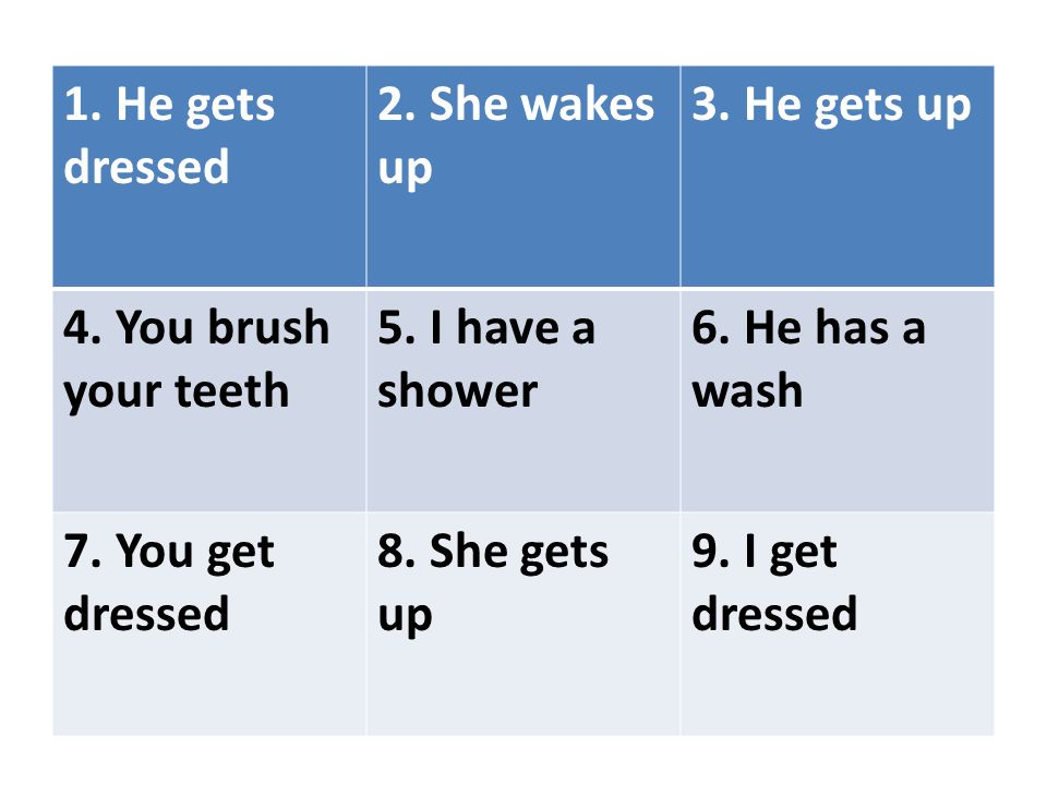 1. He gets dressed 2. She wakes up. 3. He gets up. 4. You brush your teeth. 5. I have a shower. 6. He has a wash.