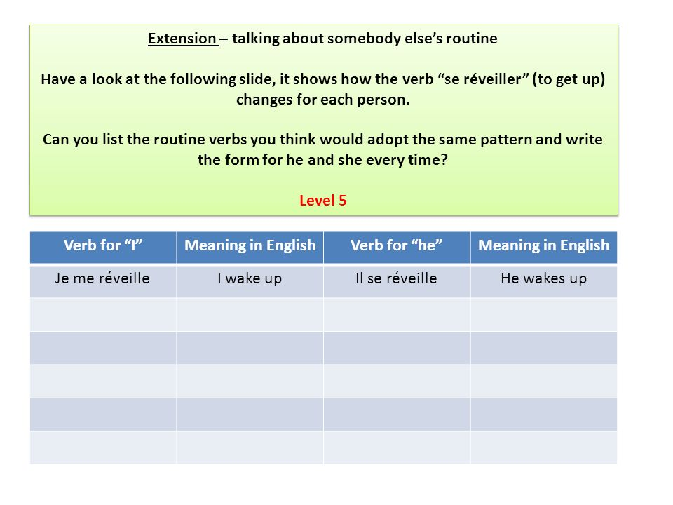 Extension – talking about somebody else's routine