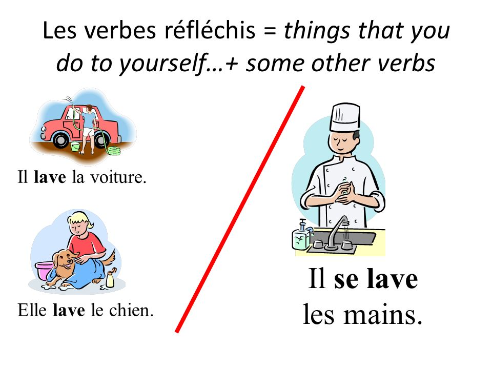 Les verbes réfléchis = things that you do to yourself…+ some other verbs