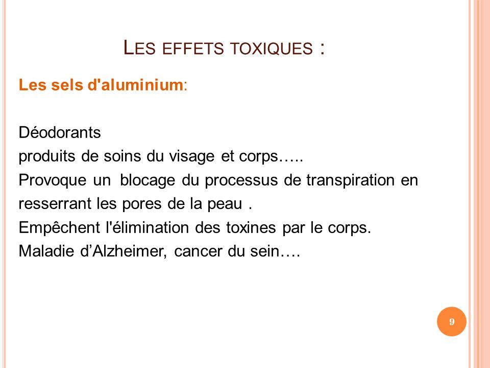 Les effets toxiques : Les sels d aluminium: Déodorants